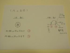 製図を側面で、刺し方を説明しています。12の円の位置から針を出し、3の円の位置に針を落とします。