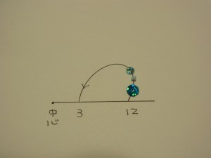 スパンコールは全て山側から針を入れます。外側の円の位置から内側の円の位置に針を入れます。