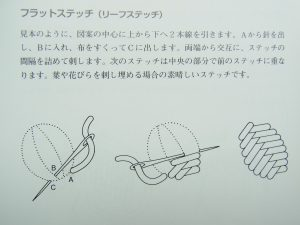 刺し方の説明が図で書いてあります。