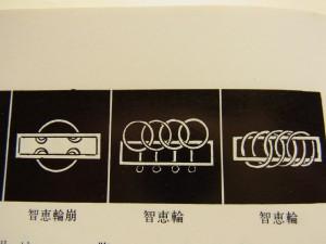 長方形と丸が描かれた知恵の輪の家紋です
