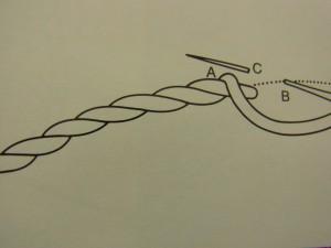 刺し方をイラストでご紹介しています。