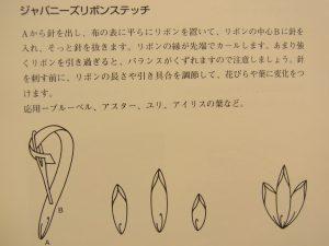 リボン刺繍の刺し方の図解です。ジャパニーズステッチです。